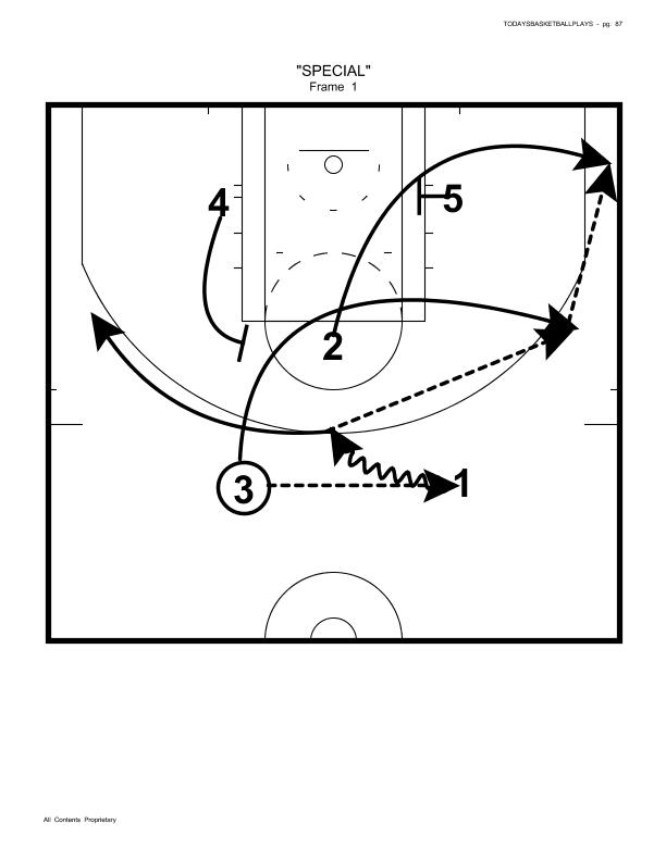 3-2 Motion Offense Plays 3-2 Motion Offense Plays