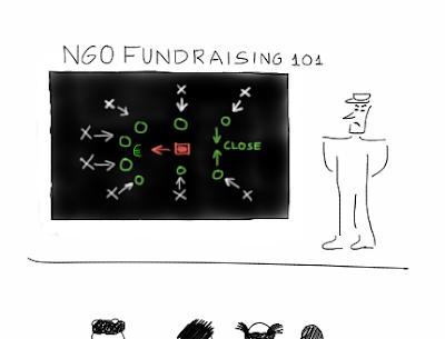 NGO volunteer deployment tactics