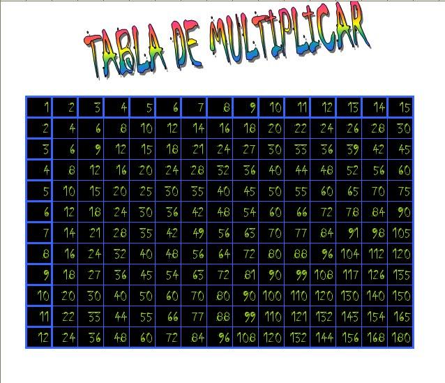 tablas de multiplicar para imprimir. hecho por Ana Paola