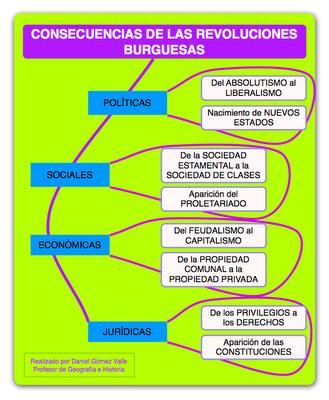 importancia economica sector terciario venezolano: