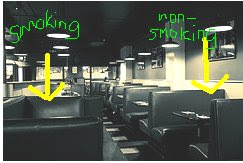 a overview of smoking and non smoking sections in restaurants Idaho, louisiana, florida and indiana have laws that make restaurants 100% smoke-free, but still allow smoking in bars new york (marketwatch)—while americans are inhaling less secondhand smoke overall, 16 states in the us still permit smoking statewide in both bars and restaurants.
