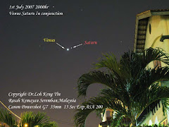 Venus & Saturn In conjunction