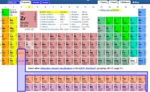 Tavola periodica degli elementi online e da stampare - Tavola periodica zanichelli completa ...
