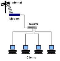 connessione computer diretta