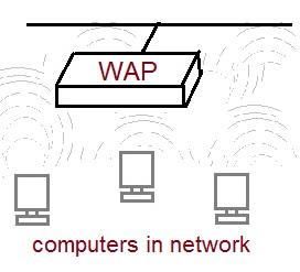 [Image: wap.jpg]