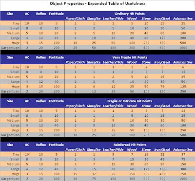d&d essentials rules compendium pdf