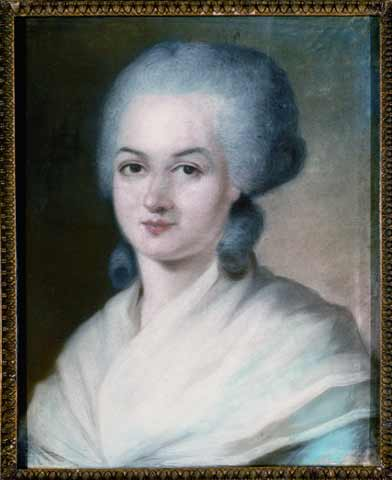 History and Women: Olympe de Gouges