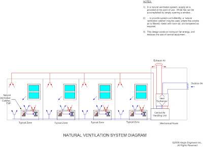 elcca exchange system diagrams natural ventilation. Black Bedroom Furniture Sets. Home Design Ideas