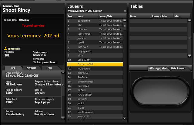 resultat MTT freeroll tournoi poker en ligne shoot rincy sur bwin