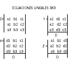 razonamiento matematico sistemas de ecuaciones 2x2 y 3x3. Black Bedroom Furniture Sets. Home Design Ideas