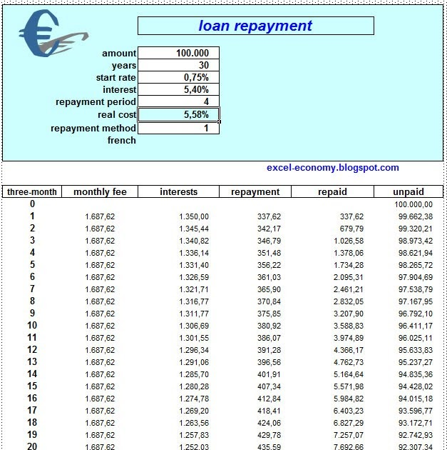 excel economy loan repayment template