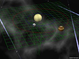 Ilustración que muestra al Sol, la Tierra y Júpiter -que  orbitan un centro de gravedad común- y 4 púlsares