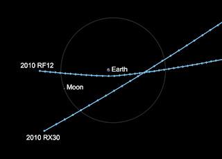 Imagen que muestra las órbitas de 2010 RX 30 y 2010 RF12