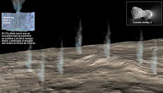Ilustración artística del cometa Hartley 2