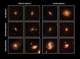 Cuadro que muestra galaxias no deformadas, medianamente deformadas, y muy deformadas, utilizadas en el estudio