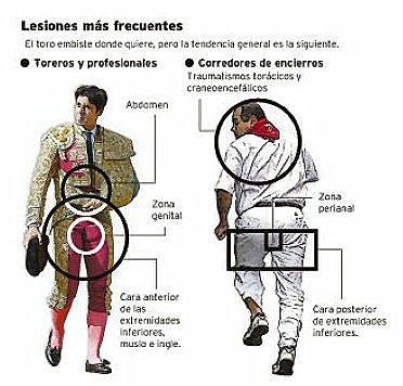 http://3.bp.blogspot.com/_fYMJTcFeQJY/ShtNY8xC4oI/AAAAAAAABF8/elaeUK2tAxE/s400/cornada_el+mundo4.jpg
