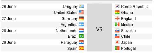 Jadwal 16 Besar Piala Dunia 2010 - Jadwal RCTI & Prediksi