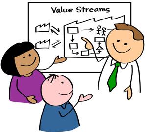 Lean Value Stream