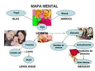 investigacion mental: