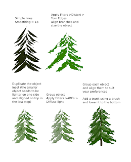 evergreen trees using the torn lines filter effect