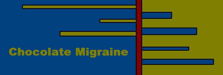 Chocolate Migraine