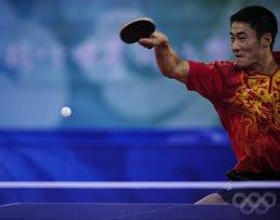 тренировочное видео по настольному теннису с участием Wang Ligin