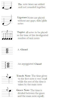 Ties, Ligatures, Tuplets, Chords, Grace & Touch Notes in Staff Notation
