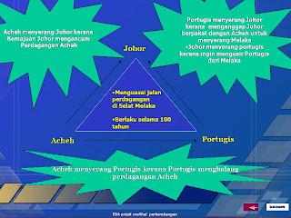dan contoh soalan dan skema jawapan bab 9 tingkatan 5 malaysia dan .