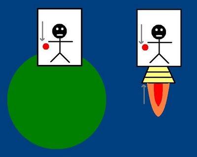 Física Versus Geometria Rela1