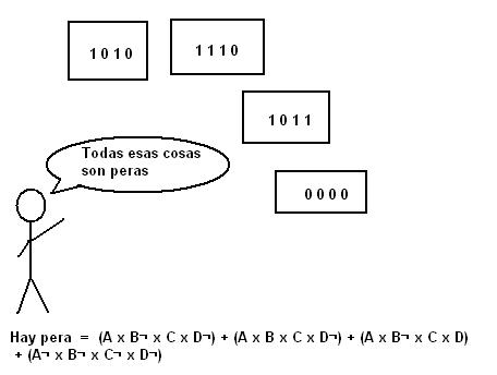 Ministerio de asuntos paranormales modelos y escala for Escala de medidas