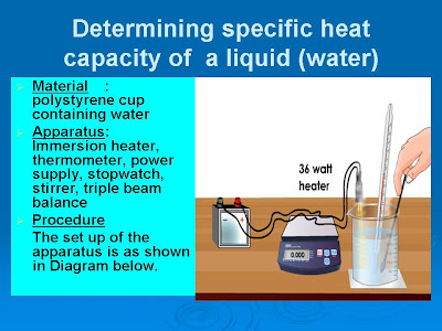 determination of specific heat Determination of the specific heat capacity the invention concerns the determination of the specific heat capacity c p of a sample or medium arranged inside a temperature controlled reactor, such as a calorimeter reactor.