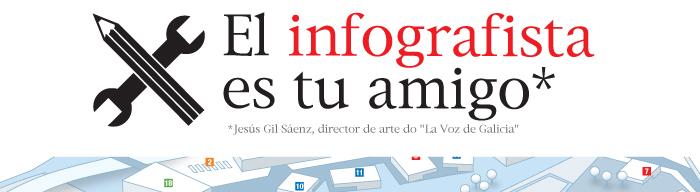 infografia 24horas