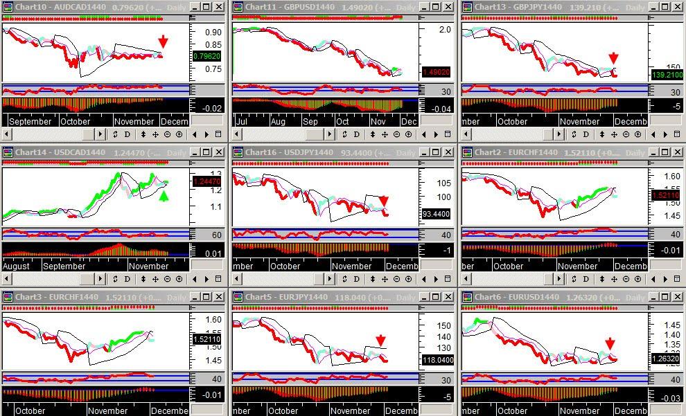 Forex trading blog uk