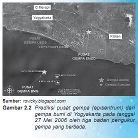 Gambar 2.2 Prediksi pusat gempa (episentrum) dari gempa bumi di Yogyakarta pada tanggal 27 Mei 2006 oleh tiga badan pengukur gempa yang berbeda.
