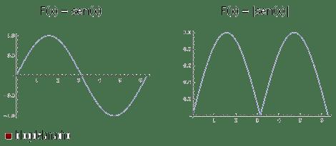Principios de Graficacion - Ejercicio