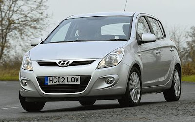 Hyundai i20 Price Review
