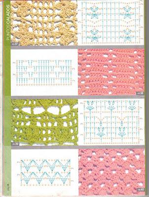 puntos a crochet: puntos calados