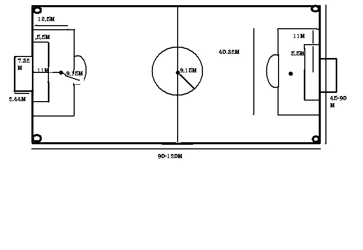 Dibujo de la cancha de futbol y sus medidas - Imagui