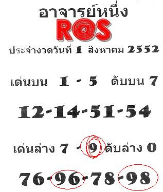 Thai Lotto Tips Best Paper August Thailand Lottery Draw