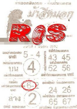 Thai Lotto Tips: Good Thailand Lottery Paper For 1st August 2009