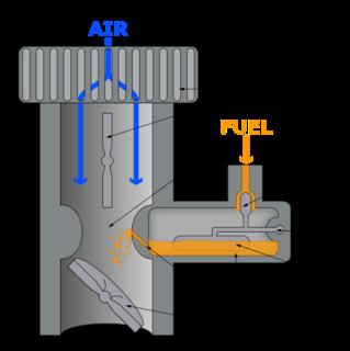 karburator konvensional sebuah karburator pada dasarnya berbentuk pipa ...