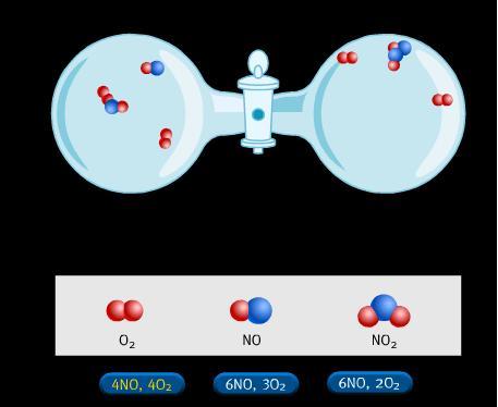 http://3.bp.blogspot.com/_gBl3oK6VtFk/TNEZi2jIReI/AAAAAAAAAB4/5RffP1cilyE/s1600/limiting+reagent.JPG