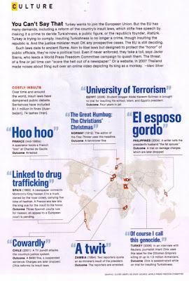Censorship and NATIONAL GEOGRAPHIC magazine, October 2008