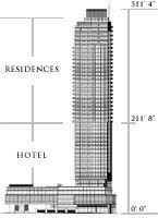 The SOVEREIGN, 4509 Kingsway, Metrotown - Burnaby