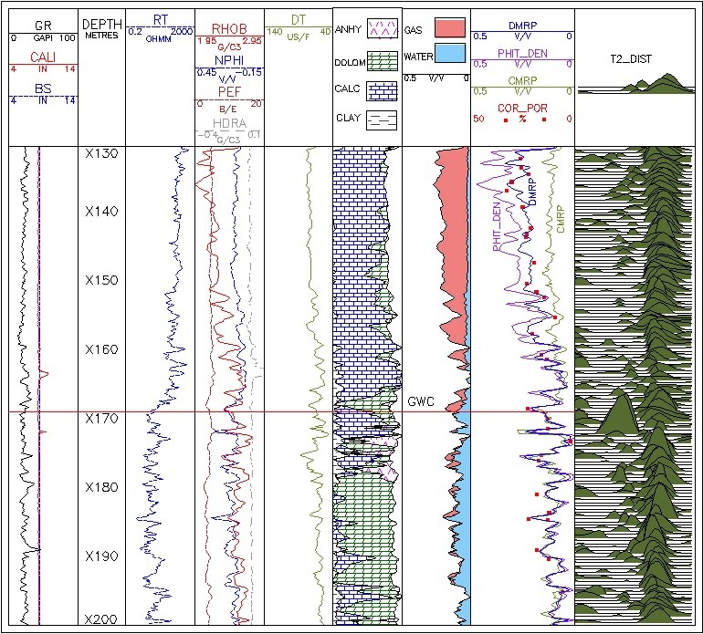 thesis on petrophysics Well log interpretation - wli : discipline: petrophysics level: foundation duration: 5 days instructor(s): eric foster, paul gardner, roberto peveraro, e c thomas.
