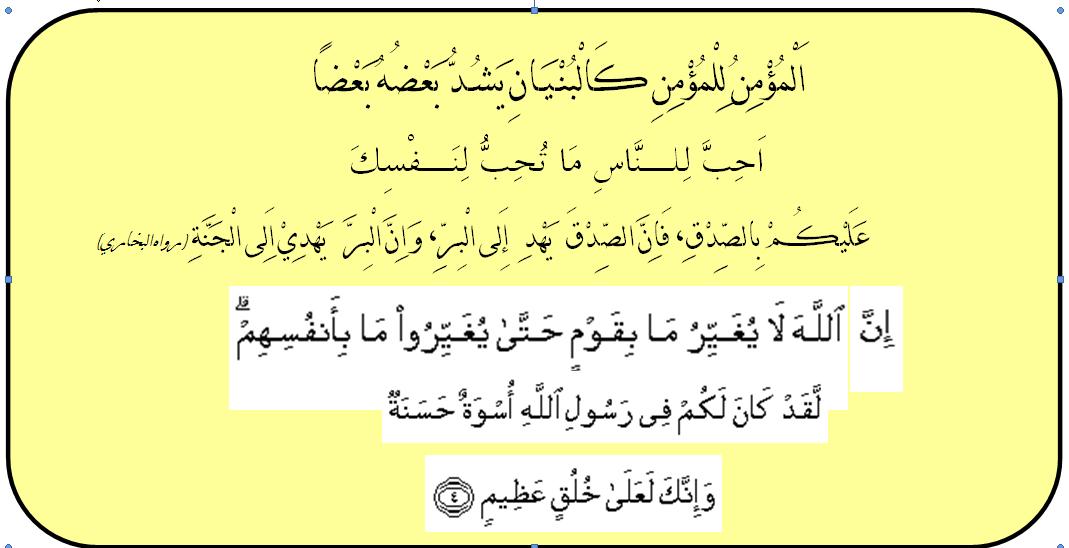 Agama Islam SD: Latihan Materi MID 1 kelas 6