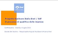 slide informative Confindustria su nucleare al 2020