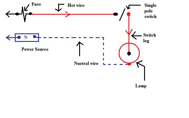 nyc professional  what are the characteristics of  u0026quot the actual wiring u0026quot  diagram