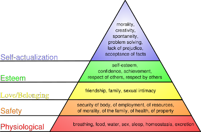 Parent effectiveness training the blog defining needs with maslow essentially discovered that all people have five levels of needs self actualized people are those who get them met ccuart Image collections