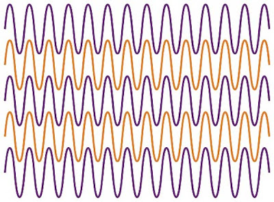 Simple Wave - Wavy Line Illusion